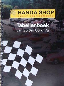 Tabellenboek 25-80 km